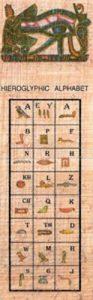 Alfabeto jeroglifico Egipcio